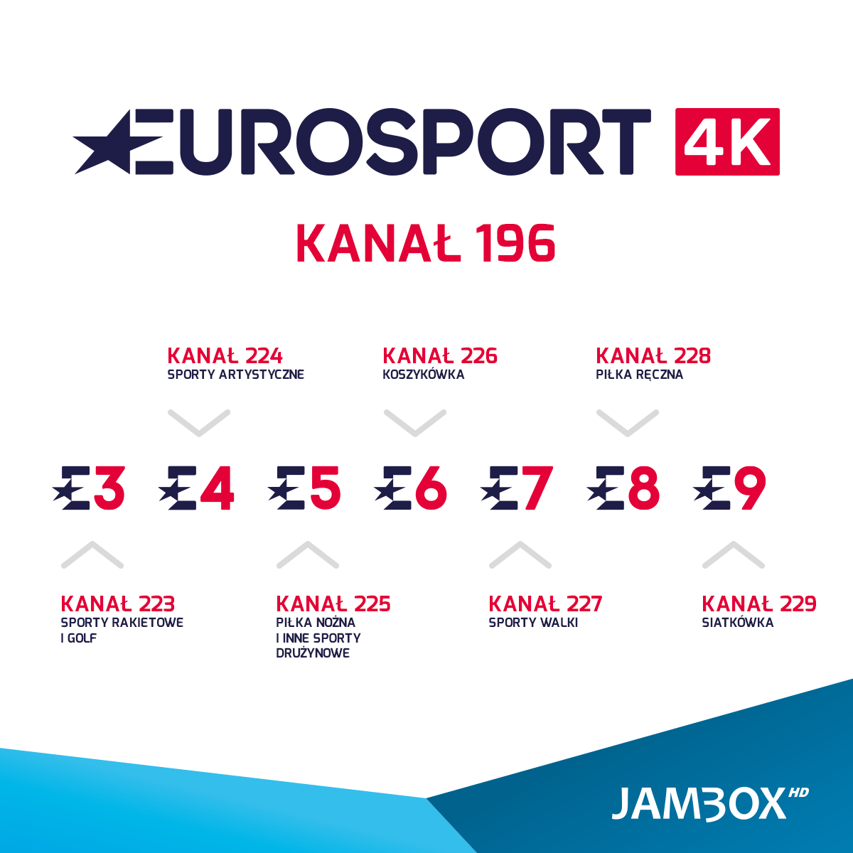 Kanały Eurosport w JAMBOX!